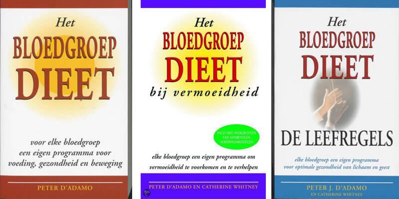 bloedgroep dieet